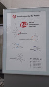 BiZ-Besuch Klasse 9a und 9b